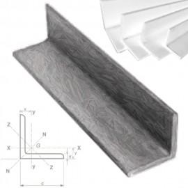 Iron angle